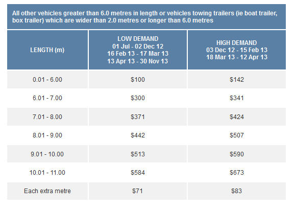 Spirit of Tasmania large vehicle price