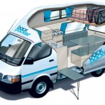 backpacker 2 berth campervan