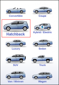 hatchback blog post