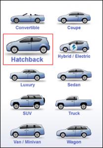 hatchback blog post