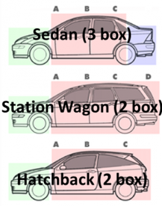 hatchback blog post 2